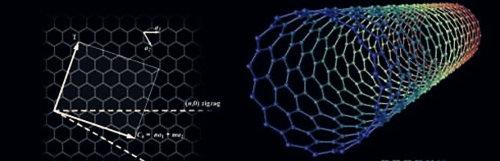碳纤维分子结构