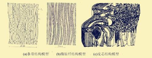 碳纤维结构模型